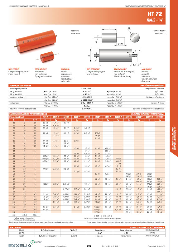 Exxelia HT 72 Series Mica/Film Capacitors