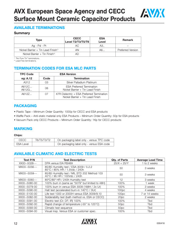 AVX ESCC 3009 Space Level MLCCs