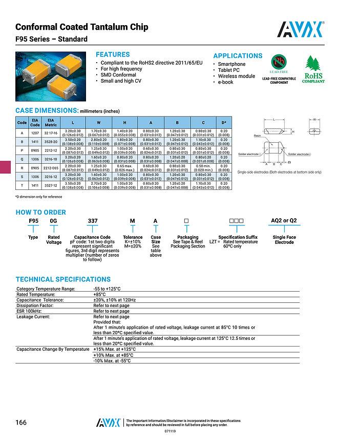AVX F95 Series Tantalum Capacitors