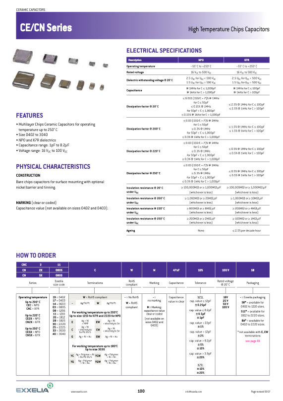 Exxelia CE/CN Series MLC Capacitors