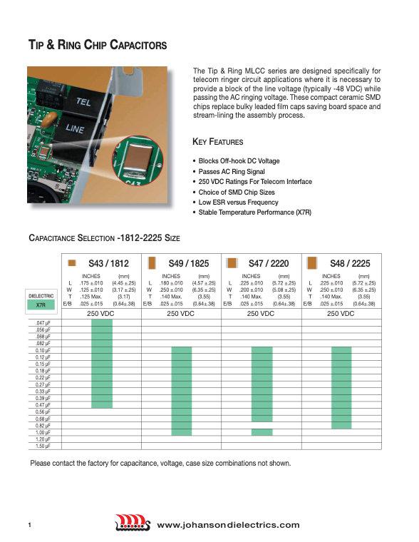 JDI Tip And Ring Multilayer Ceramic Chip Capacitors