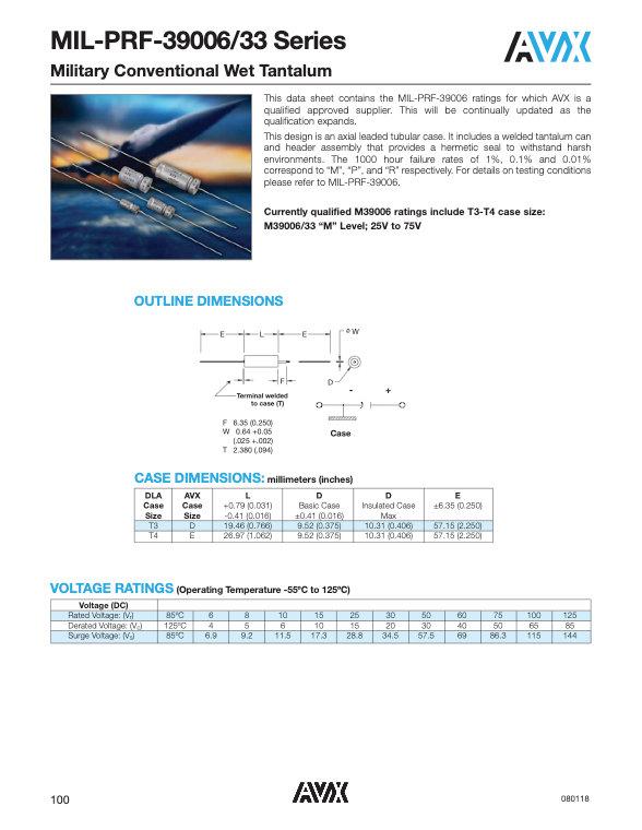 AVX MIL PRF 39006/33 Series