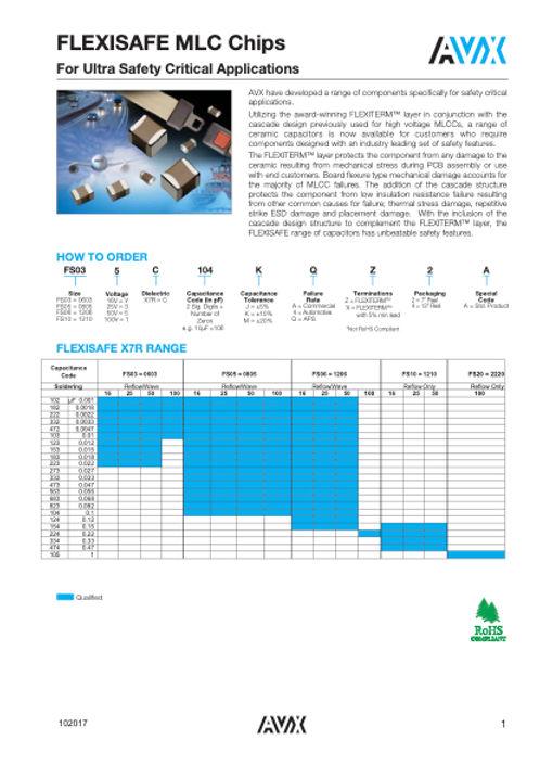 AVX FLEXISAFE Series MLC Capacitors