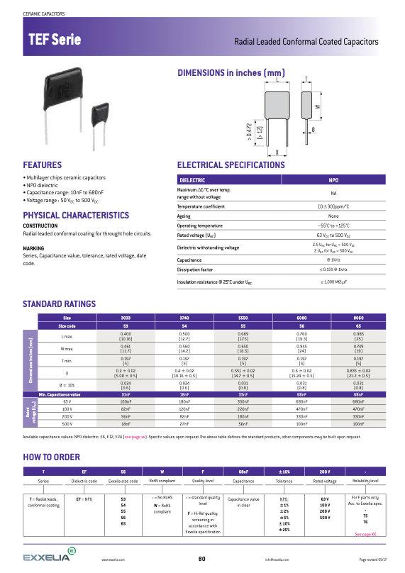 Exxelia TEF Series MLC Capacitors
