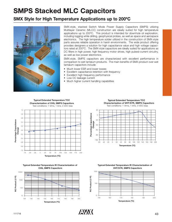 AVX SMX Series MLC Capacitors