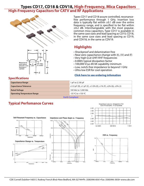 CDE High Frequency Dipped Silver Mica Capacitors