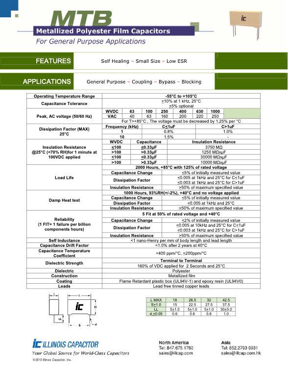 Illinois Capacitor MTB Series Plastic Film Capacitors