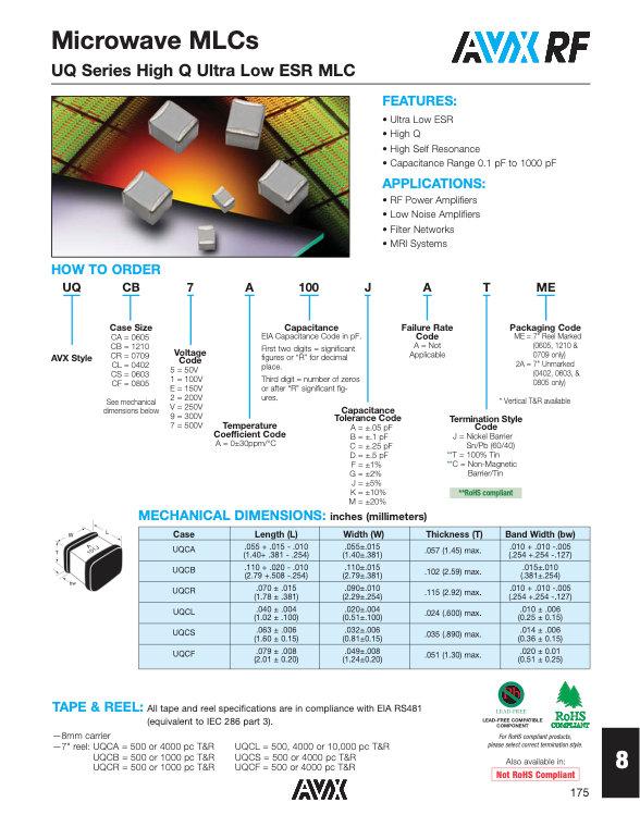 AVX UQ Series MLC Capacitors