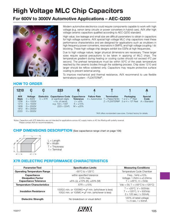 AVX Automotive Grade High Voltage MLC Capacitors