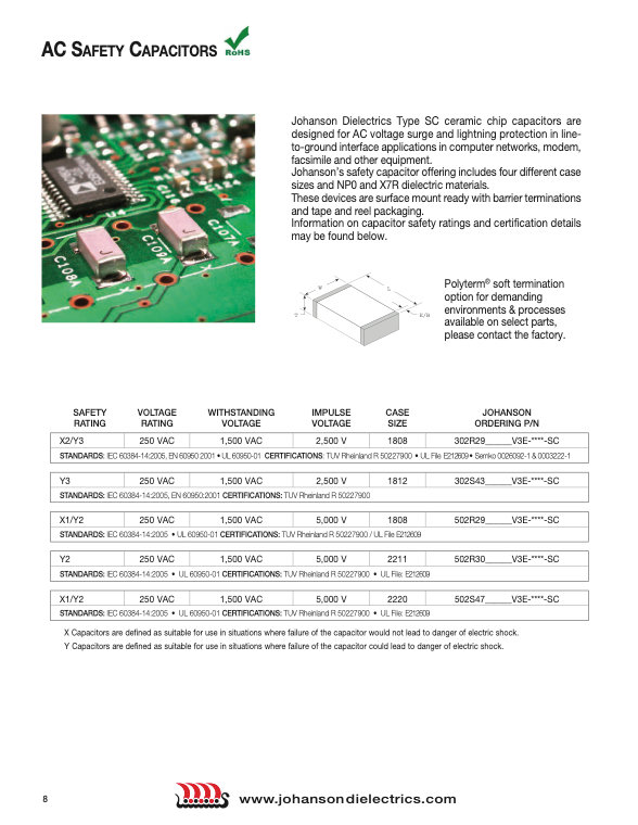 JDI Safety Rated Multilayer Ceramic Chip Capacitors