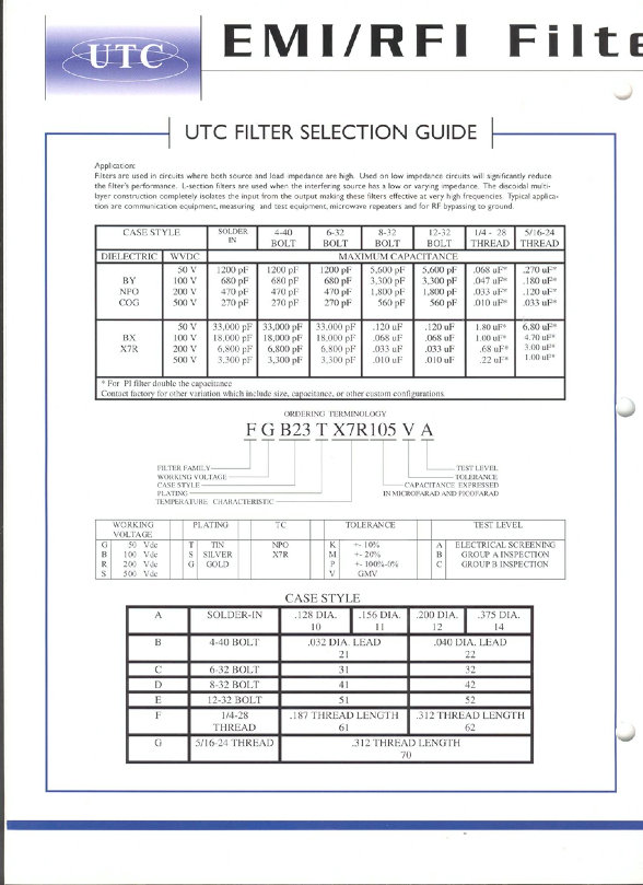 Union Technology EMI/RFI Filter MLC Capacitors