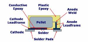 Face Down Tantalum Capacitor