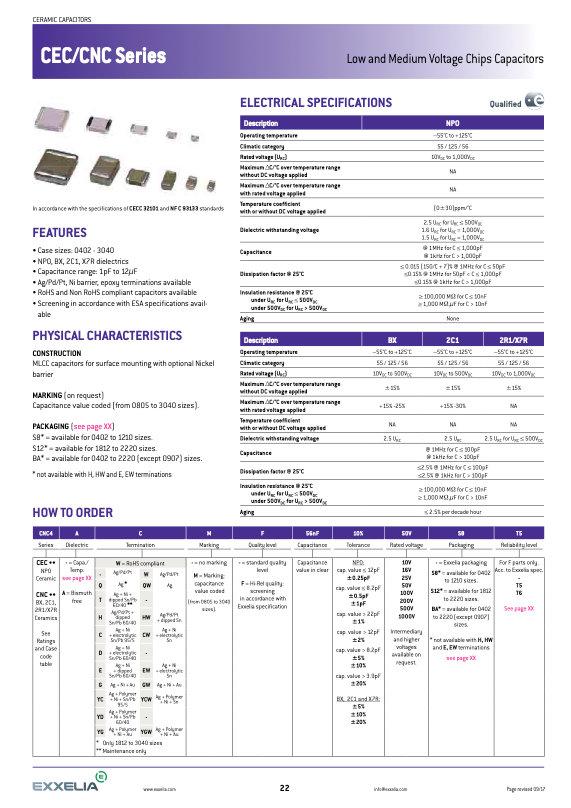 Exxelia CEC/CNC Series MLC Capacitors