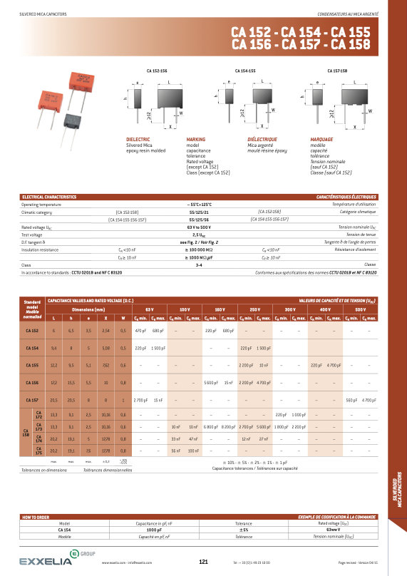 Exxelia CA 152 Series Mica Capacitors
