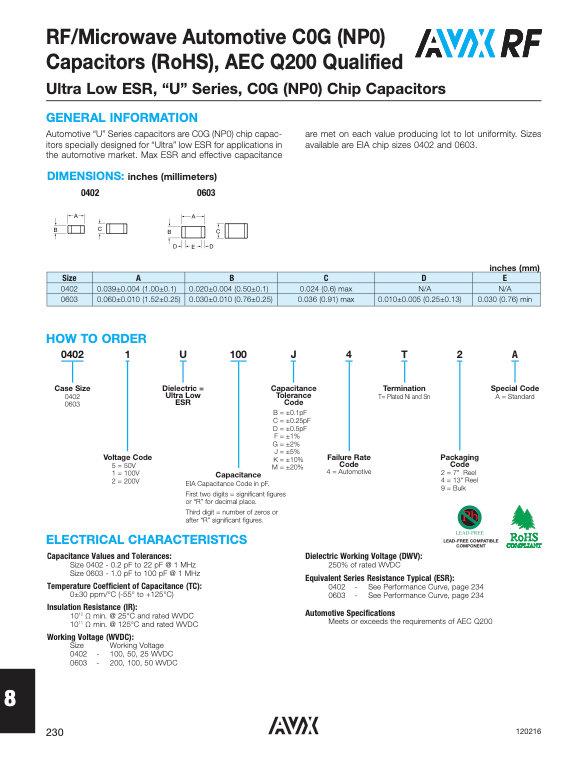 AVX Automotive Grade RF/Microwave MLC Capacitors