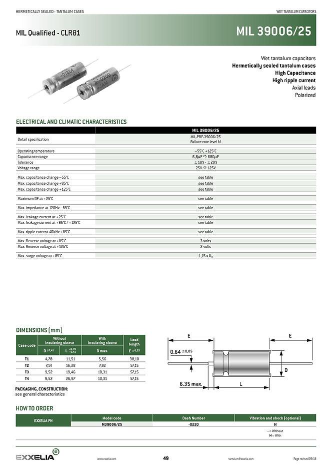 Exxelia MIL39006/25 Series