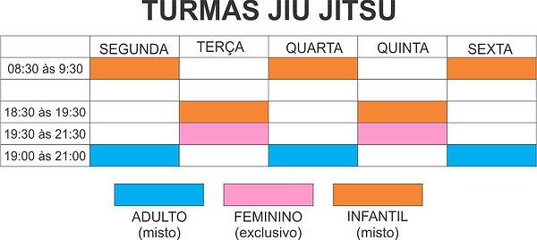 Horários turmas de Jiu Jitsu