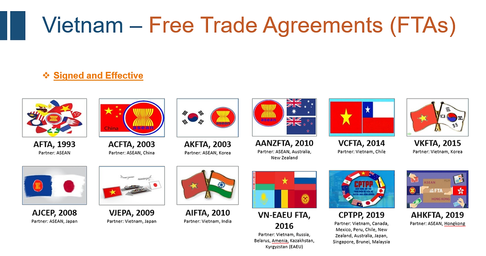 Vietnam has lots of Free Trade Agreements (FTAs)