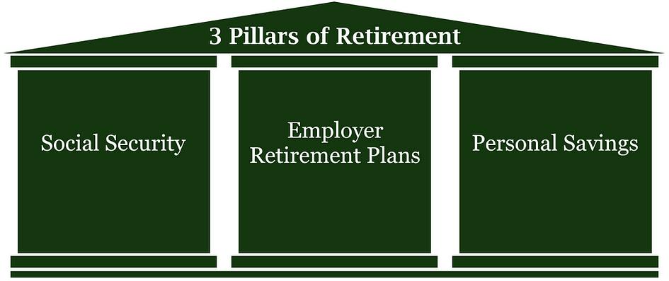pillars of retirement.png