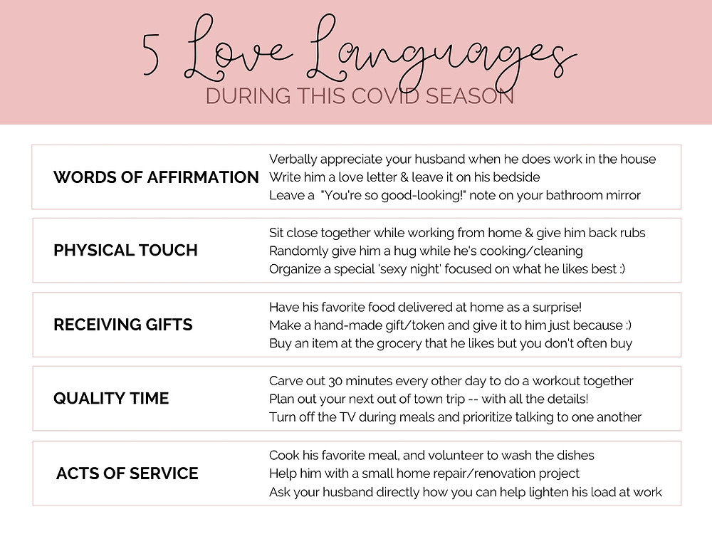 Marriage and Relationship Love Languages Suggestions During COVID Pandemic