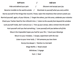"Poetry: ""Self Care/Self Harm"" & ""Twitter Light"""