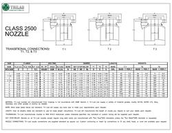 Trilad LWN Catalog