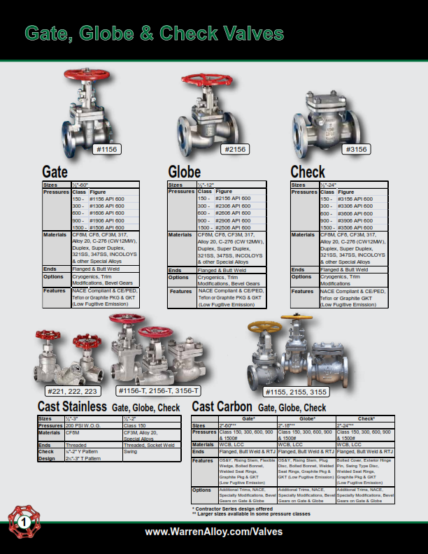Warren Condensed Valves