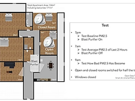 Can one air purifier clean an entire apartment?