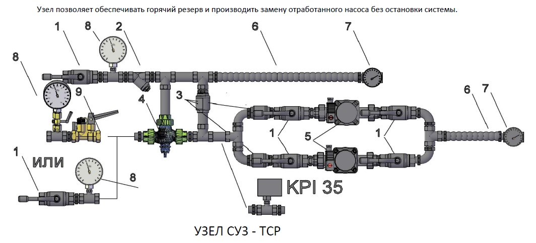 СУ3 Смесительный узел с резервом