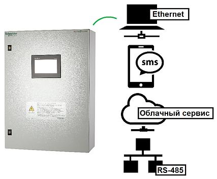 Диспетчеризация насосной станции