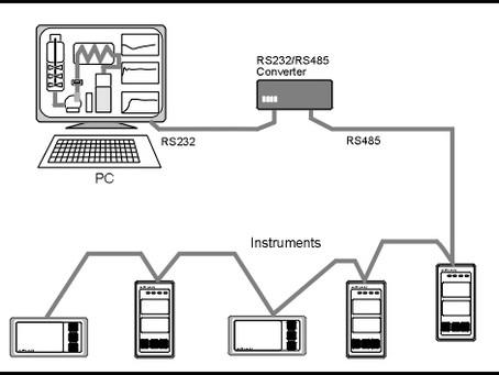 Протокол Modbus RTU