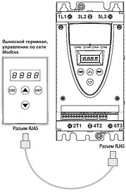 Altistart ATS22, пульт управления