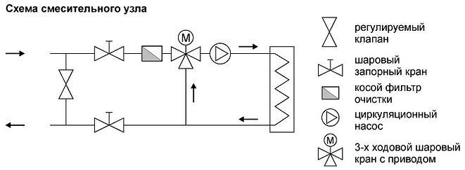 Схема смесительного узла СУ3 с трехходовым клапаном
