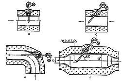 Монтаж погружного датчика NTC10K-WATER-S