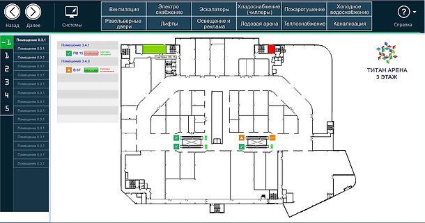 комплексные решения диспетчеризация scada