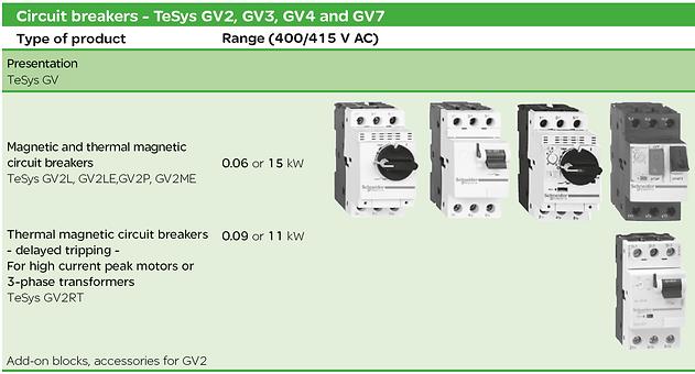 Модельный ряд GV2