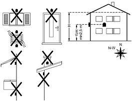 Установка датчика температуры наружного воздух
