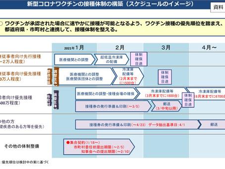 ワクチン接種(新型コロナウイルス)の実施について
