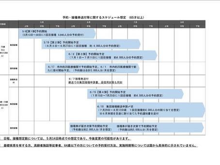 5月6日の新型コロナワクチンの第1回接種予約を終えての報告事項