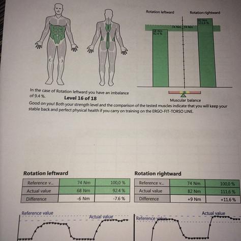 #Strength_symmetry testing #spine_traini