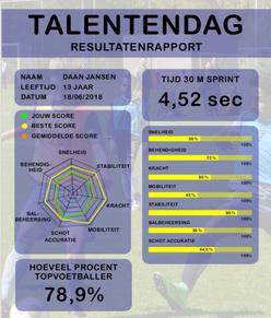 rapportage-prestatiemetingen2.png