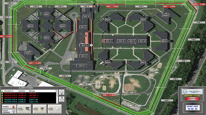 Perimeter Systems