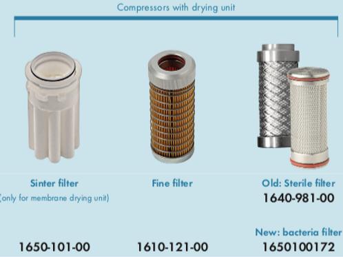 Kit de filtres pour compresseur Durr