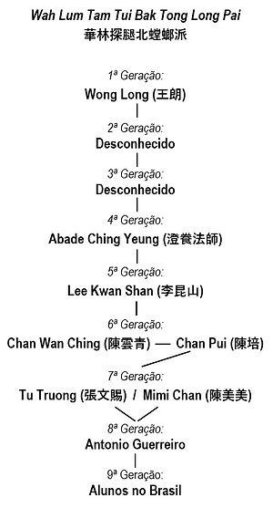 genealogia.jpg