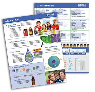 doTERRA All About Kids Pad