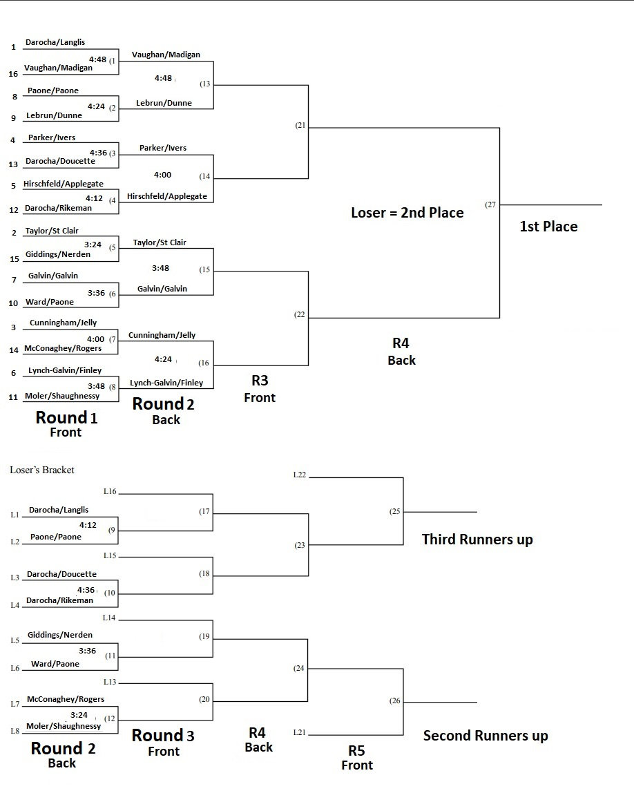 Tournament Bracket.jpg