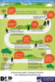Kotter Model Infographic_FINAL.jpg