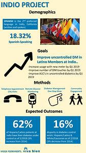 Kaiser DLP Project Infographic.jpg