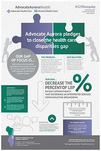 Aurora Health Final Infographic.jpg
