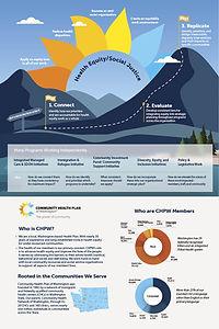 Community Health Plan of Washington1024_